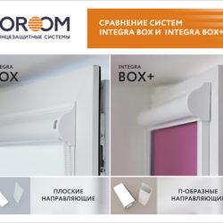 integra box
