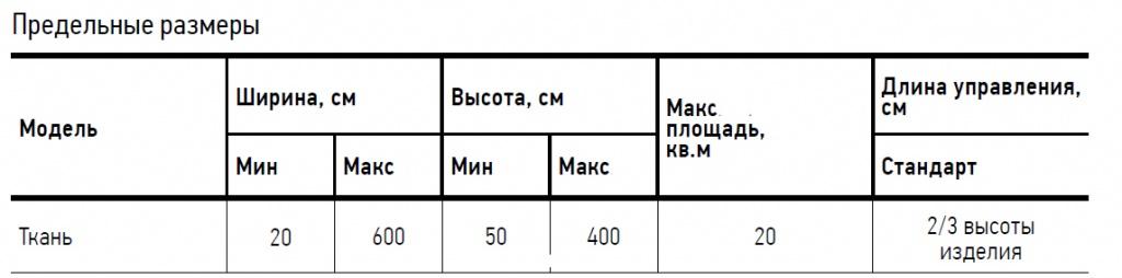 предельные размеры вертикальных жалюзи сергиев посад