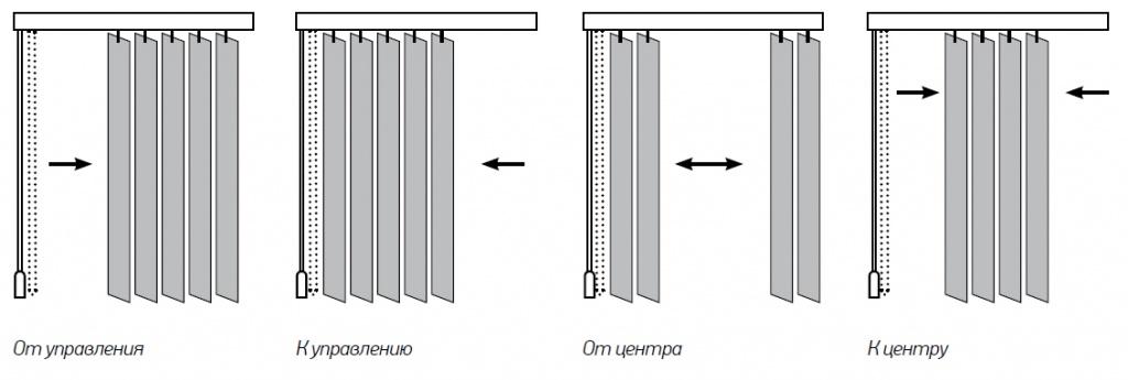 вертикальные жалюзи сергиев посад