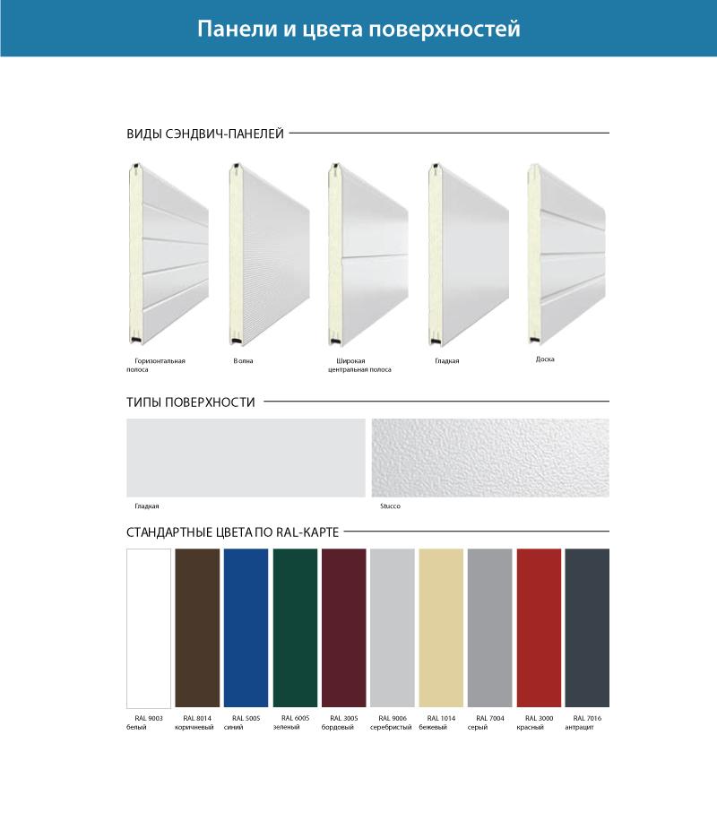 Типы панели и цвета. Секционные ворота сергиев посад