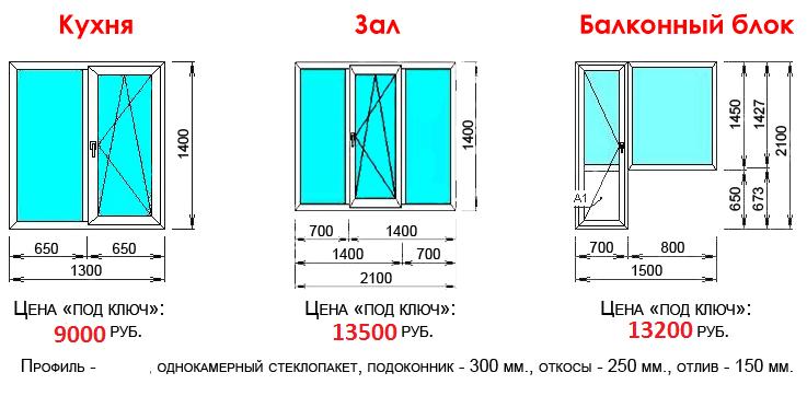 цены на окна сергиев посад